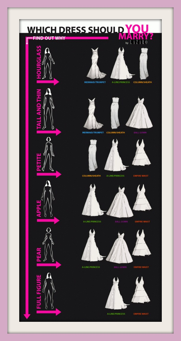 Weddings by cbd your guide to all things old new borrowed and blue wedding dress chart junglespirit Images